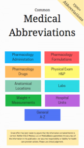 medical abbreviation, med abbreviation, abbreviation medicine