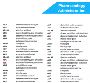 medical abbreviation, med abbreviation